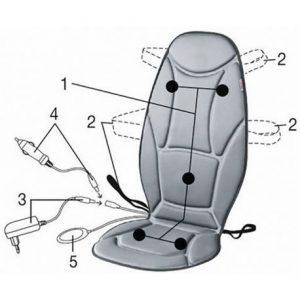 روکش صندلی ماساژ لرزشی beurer mg155