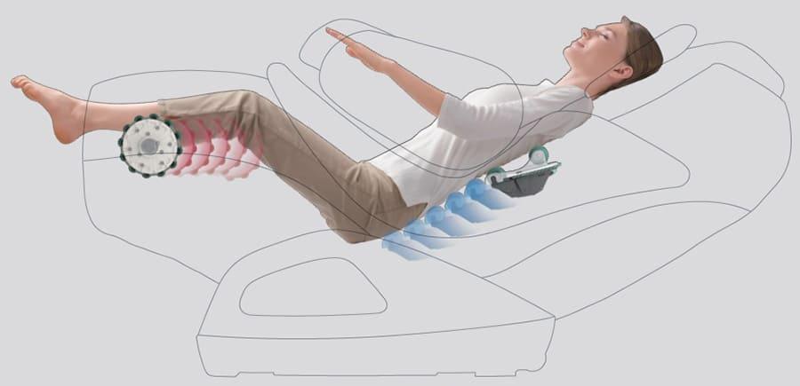 صندلی های ماساژور چگونه کار می کنند؟ انواع صندلی ماساژور و عملکرد آنها 3