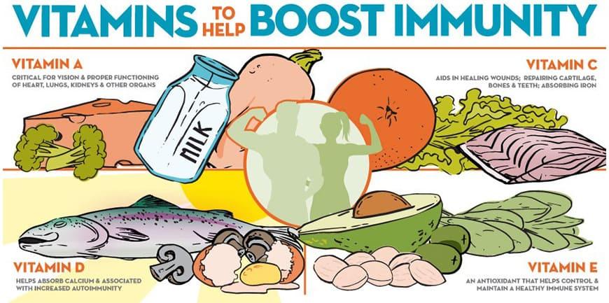 بهترین مکمل ها برای افزایش ایمنی بدن